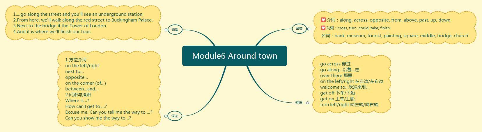 Module6 Around town.jpg