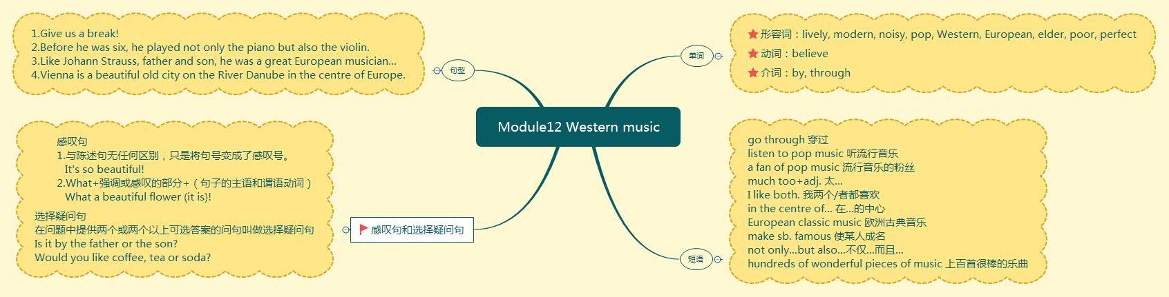 Module12 Western music.jpg
